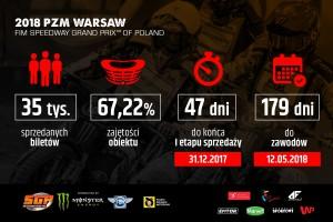 infografika-sprzedaz